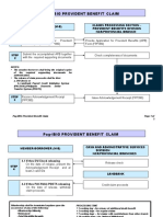 Claims - Process Steps