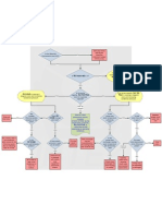 RheoVac Analysis General LRVP
