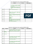 Check List ISO 9001