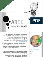 Tomado de Teorías y Prácticas de la educación Artística - Agirre Imanol
