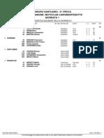 Enduro Savona 07/09/2008 - Classifica squadre