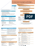 JNC 7 Physician Reference Card
