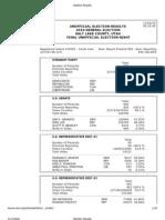 Election Results-Salt Lake County Clerk Nov2010