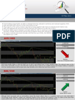 Forex Market Insight Report 19 May 2011