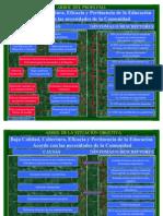 Plan Desarrollo Anza