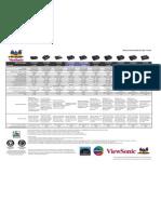 ViewSonic Projector Matrix v2 08 B2