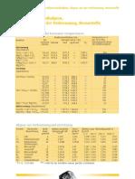 Kalk-Kompendium_Reaktionsenthalpien