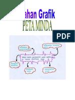 Bahan Grafik-Peta Minda