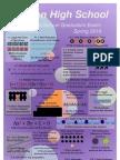 Info Graphic Math