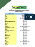 ranking taxas de custódia do tesouro direto