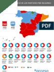 Observatorio Acceso Clima Mediático Elecciones 2011. Infografia Cobertura Mediática de los Partidos por Comunidades Autónomas