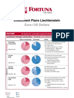 investmentplansEUR-USD
