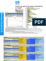 Refugee Statistics 2009 Rom