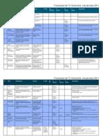 Protocolos_TCM_2011