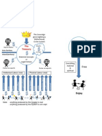 EML`Pp`Diagrams p1`a2