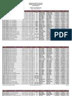 Itinerario de Examenes Finales Segundo Semestre 2010-2011