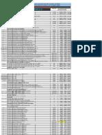 LISTAPCL040411_Lista de Precios