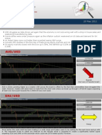 Forex Market Insight Report 20 May 2011