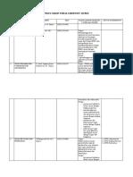 Profil Badan Publik Kabupaten Jepara