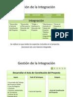 02-gestinproyectospmi-integracin-091220034336-phpapp02