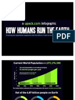 How Human Run the Earth