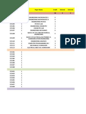 CGPA Calculator(Calicut University B tech 2009 Scheme) | Engineering