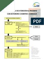 Protocolo DEMENCIAS (2005)