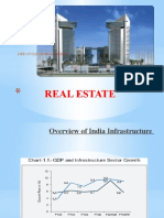 Real Estate Plc by Jagdish