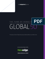 2010 Top 50 Funds of Funds-Global