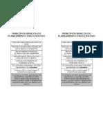 Princípios básicos do planejamento participativo