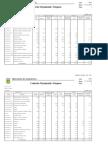 Controlo Orçamental - Despesa 2010