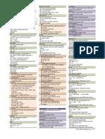 MODx Ditto and Reflect Cheatsheet v1.2