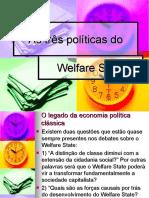 Welfare State Politica Social