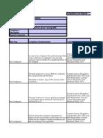 Compliance List Report Action