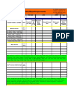 Major Checklist