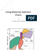 Using Materials Selection Charts