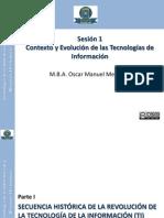 Contexto y Evolución de las Tecnologías de Información