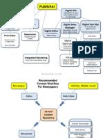 Local Media Management Structure