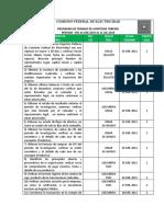 Programa de Auditoria Forense Cfe
