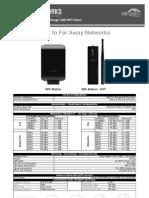 Wifistation Datasheet