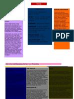 Brochure Dadah