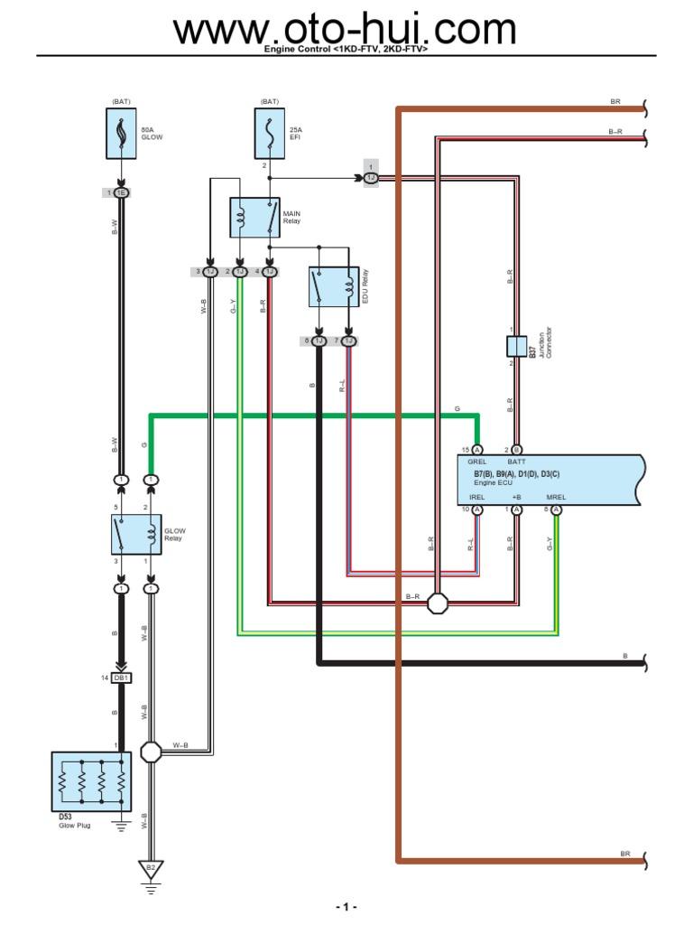 Wiring Diagram Ecu 2kd