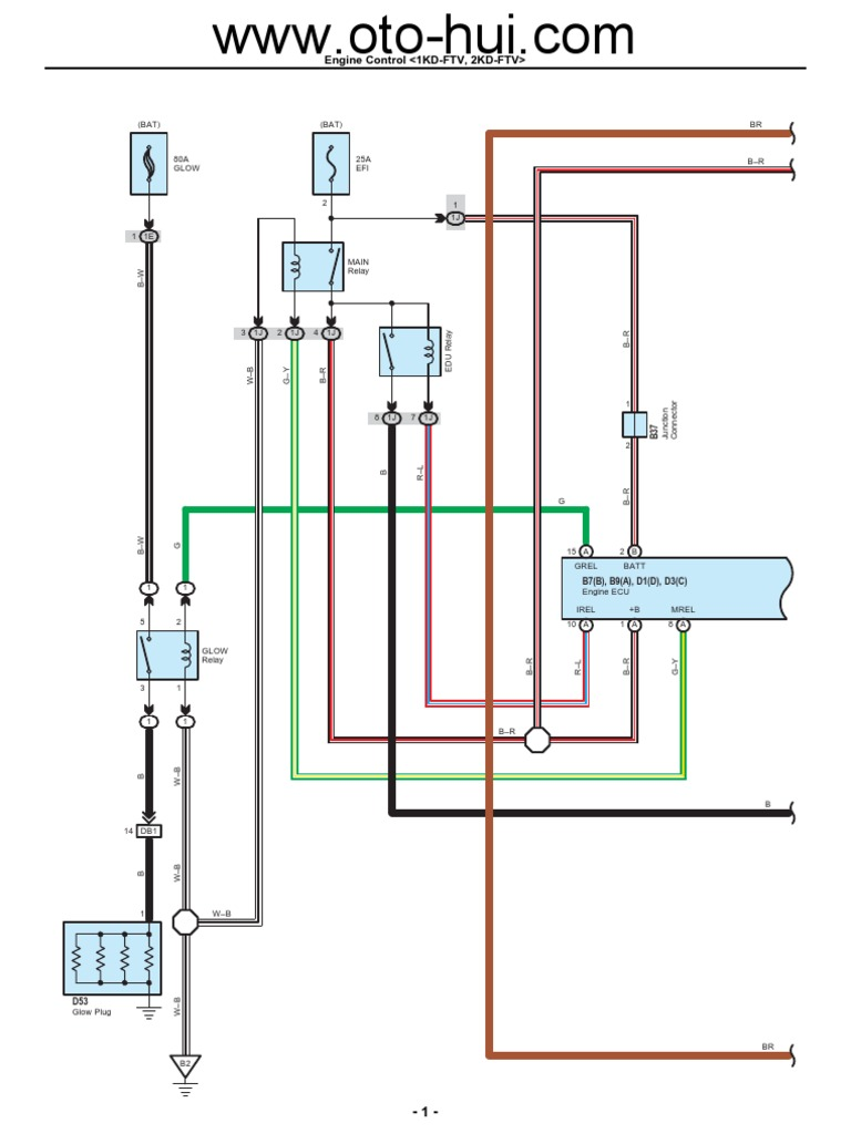 wiring diagram ecu 2kd ftv transportation engineering throttle Studebaker Wiring Diagrams