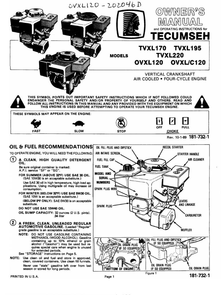 tecumseh ovxl120 owners manual rh scribd com Manual Book Service ManualsOnline
