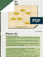 Mapasdeconceptos