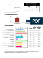 Environmental Performance Index Turkey 2010