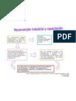 Re Conversion Ind y Cap