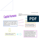 Capital Humano t