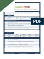 Share Tips Expert Calls Report 29042011