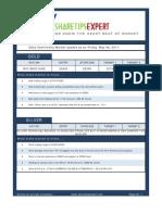 Share Tips Expert Calls Report 06052011